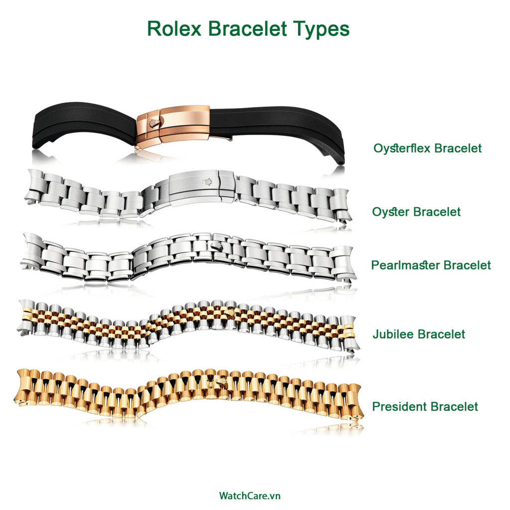 Knurled Pin For Rolex Bracelet